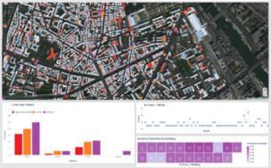 SAP Business Objects - Galigeo-for-lumira-designer